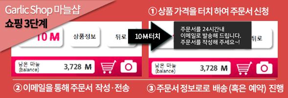 3 step banner_